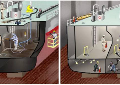 Hazardous Ordinary Wet Location Confined Spaces