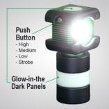 BODYLight™, body light, explosion proof rechargeable battery-powered LED light, rechargeable, battery-powered, LED, explosion proof, 8910